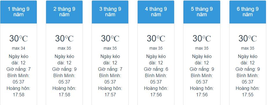 Dự báo thời tiết Đà Lạt mùa này và những điều cần lưu ý khi đi du lịch